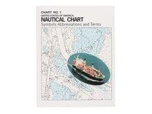 NOAA Semboller ve Kısaltmalar