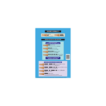 Picture of Kart - Sound Signals Instructional Card