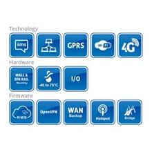 RUT240 - 4.5G GSM Modem Görseli