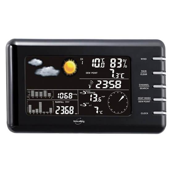 Hava istasyonu - Dijital - Sensör ve Anemometre ile Görseli